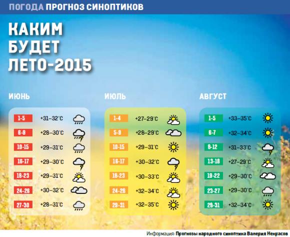 брелков можно примерная погода в крыму в июне Торговые помещения Нижнем
